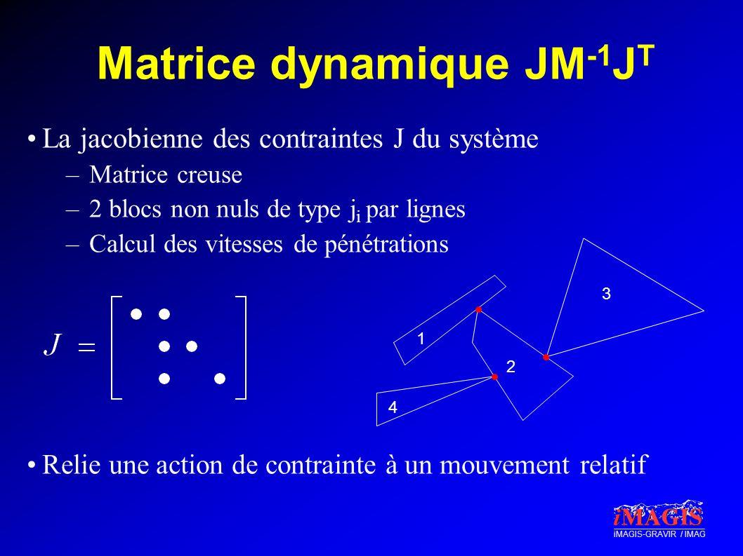 Matrice dynamique JM-1JT