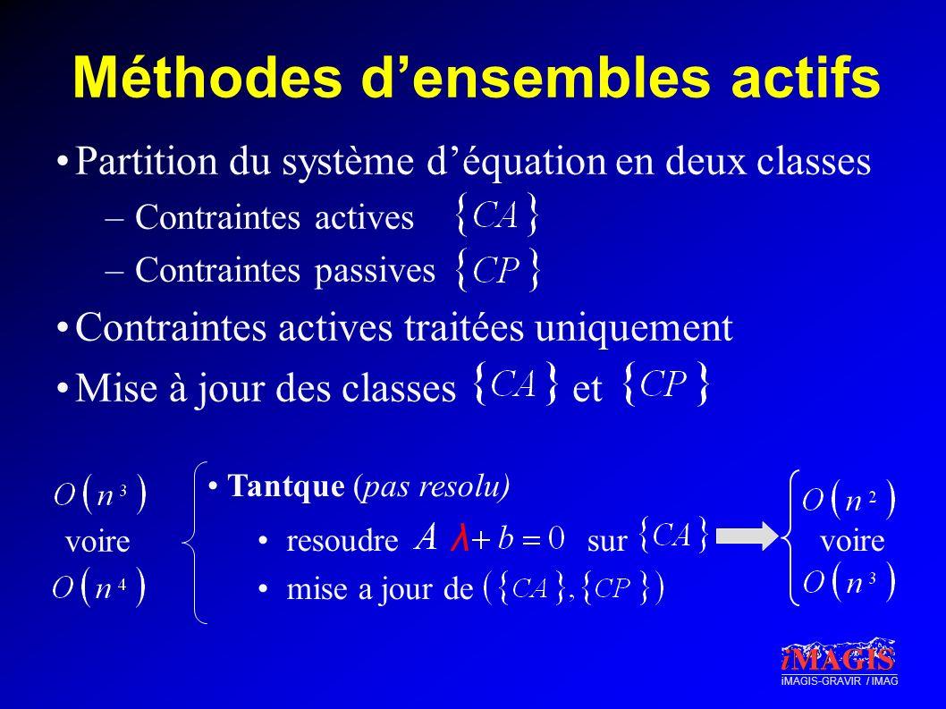 Méthodes d'ensembles actifs