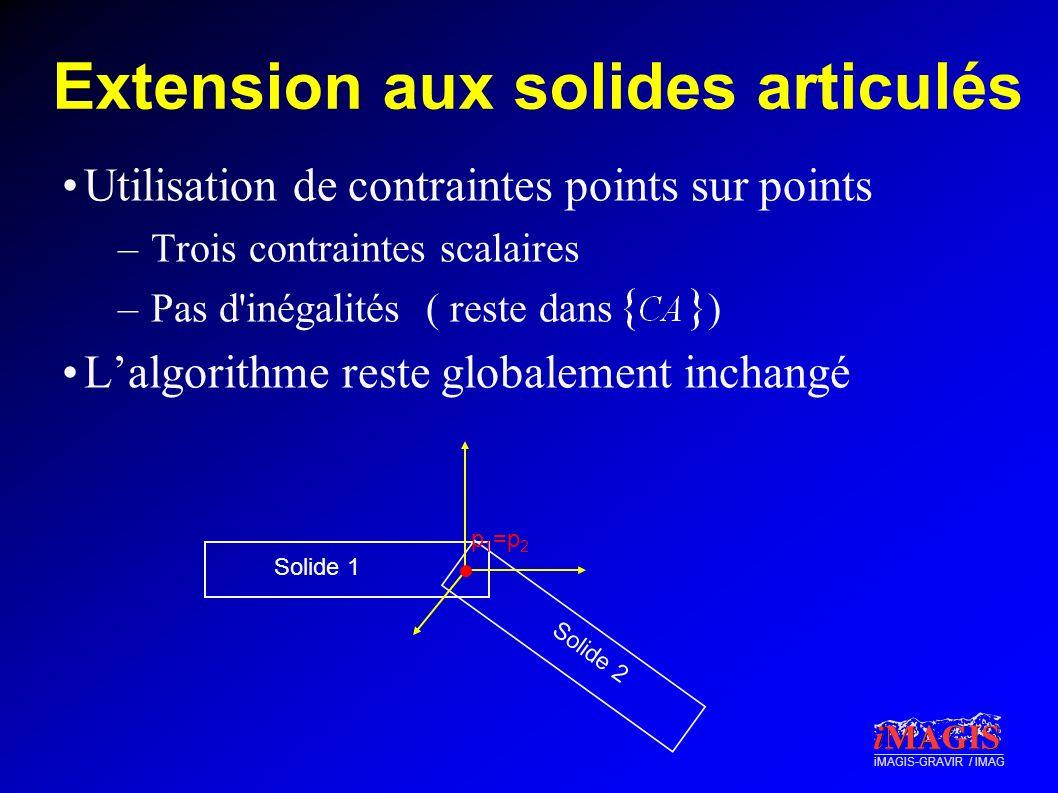 Extension aux solides articulés