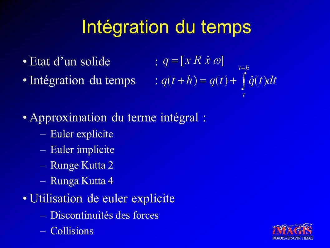 Intégration du temps Etat d'un solide : Intégration du temps :