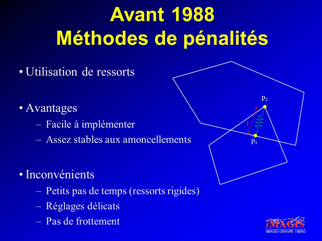 Avant 1988 Méthodes de pénalités