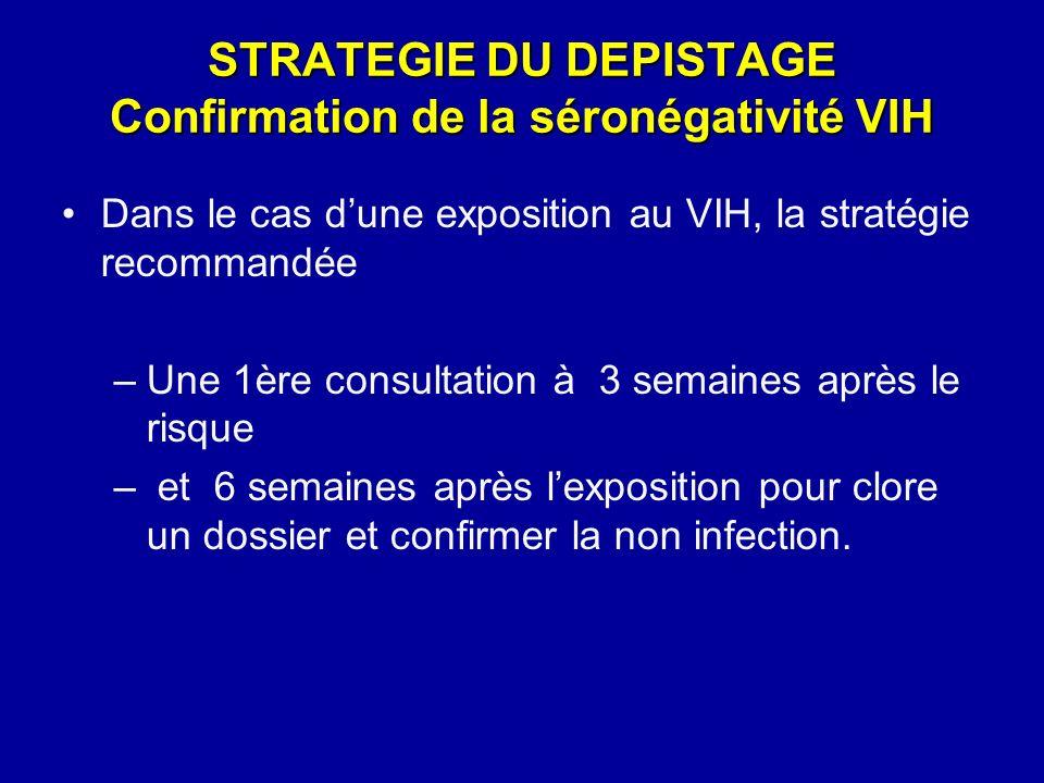 STRATEGIE DU DEPISTAGE Confirmation de la séronégativité VIH
