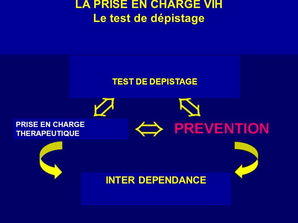 LA PRISE EN CHARGE VIH Le test de dépistage