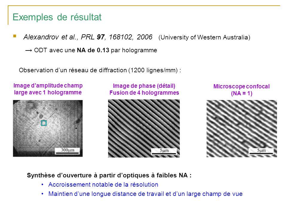 Exemples de résultat Alexandrov et al., PRL 97, 168102, 2006 (University of Western Australia)