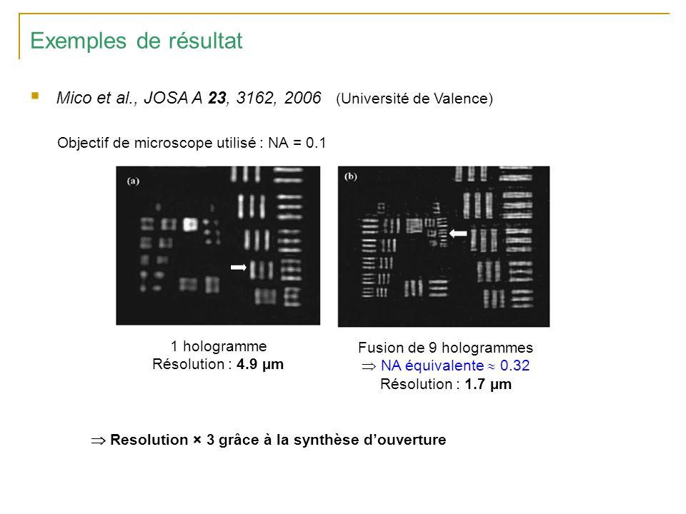 Exemples de résultat Mico et al., JOSA A 23, 3162, 2006 (Université de Valence) Objectif de microscope utilisé : NA = 0.1.