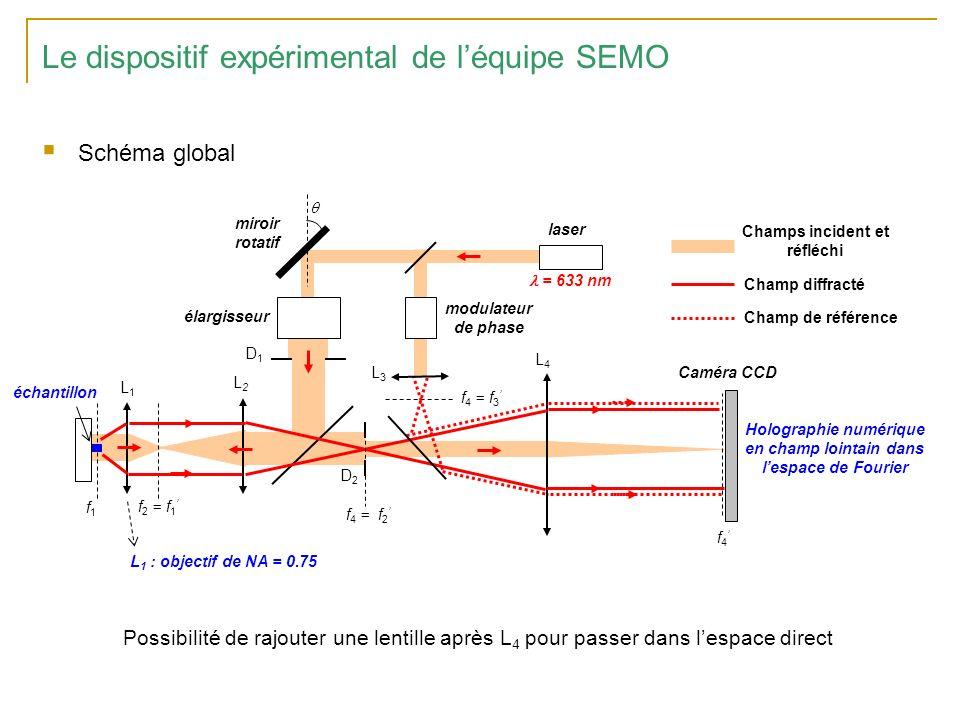 Le dispositif expérimental de l'équipe SEMO