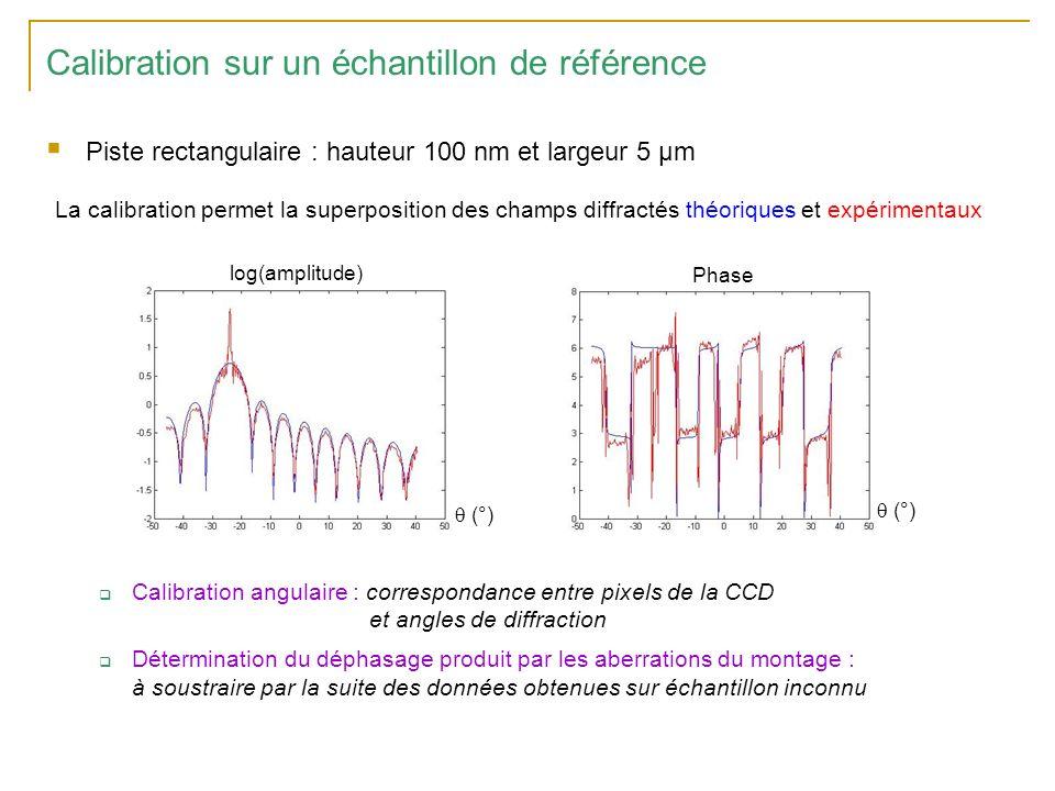 Calibration sur un échantillon de référence
