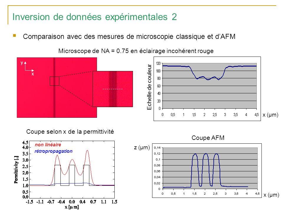 Inversion de données expérimentales 2