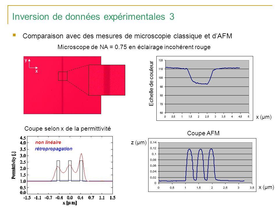 Inversion de données expérimentales 3