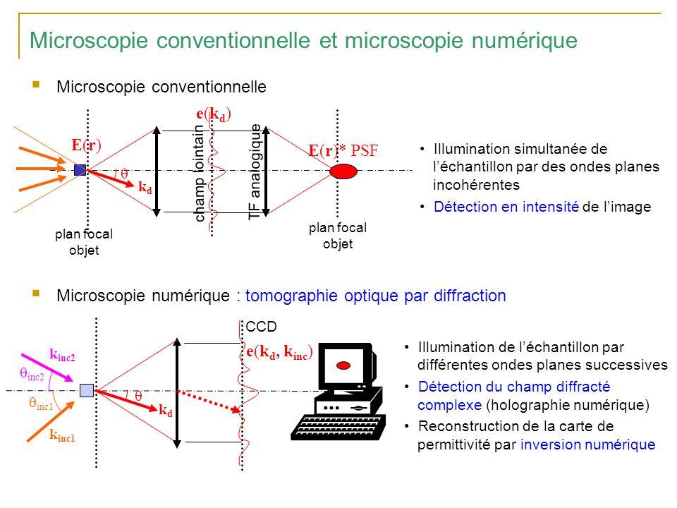 Microscopie conventionnelle et microscopie numérique