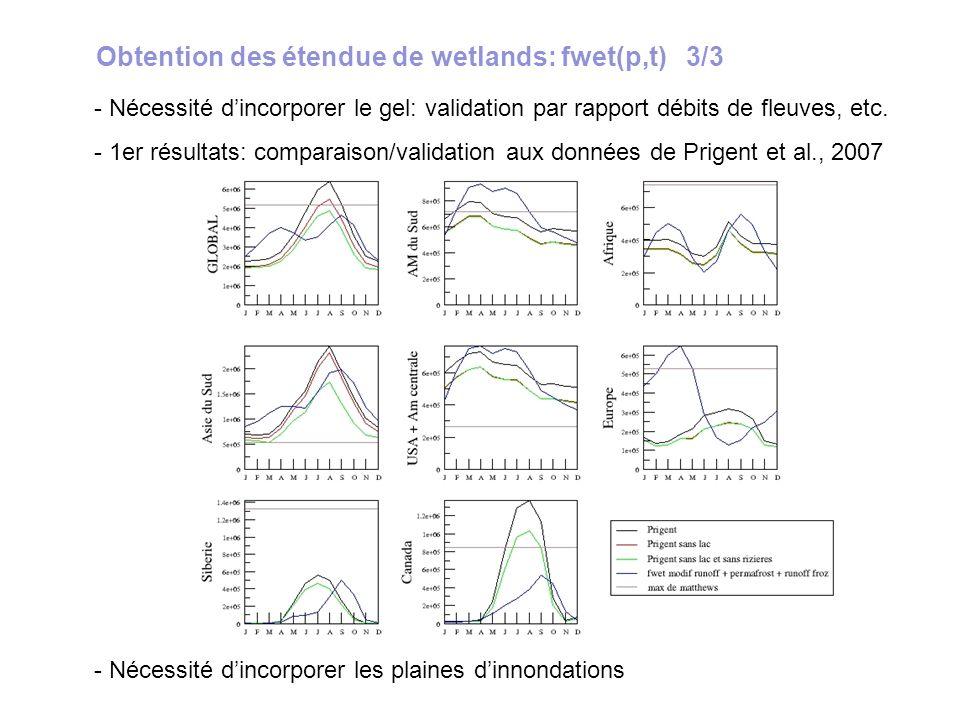 Obtention des étendue de wetlands: fwet(p,t) 3/3