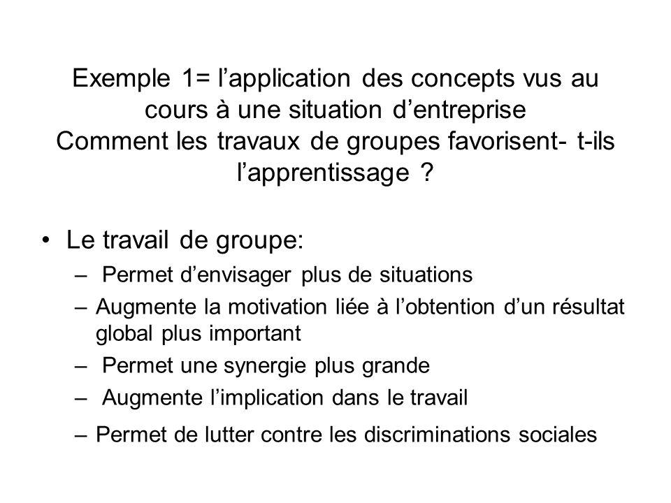 Exemple 1= l'application des concepts vus au cours à une situation d'entreprise Comment les travaux de groupes favorisent- t-ils l'apprentissage