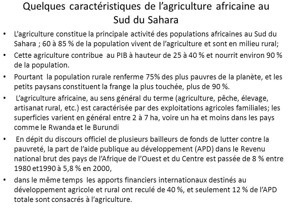 Quelques caractéristiques de l'agriculture africaine au Sud du Sahara