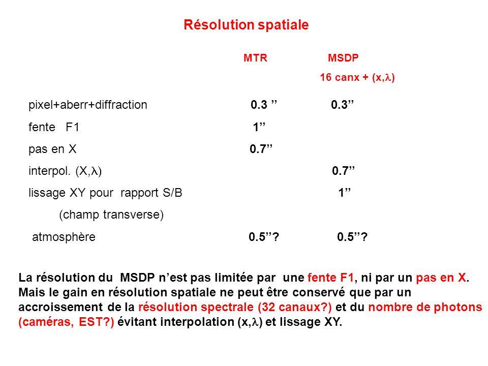 Résolution spatiale pixel+aberr+diffraction 0.3 '' 0.3'' fente F1 1''