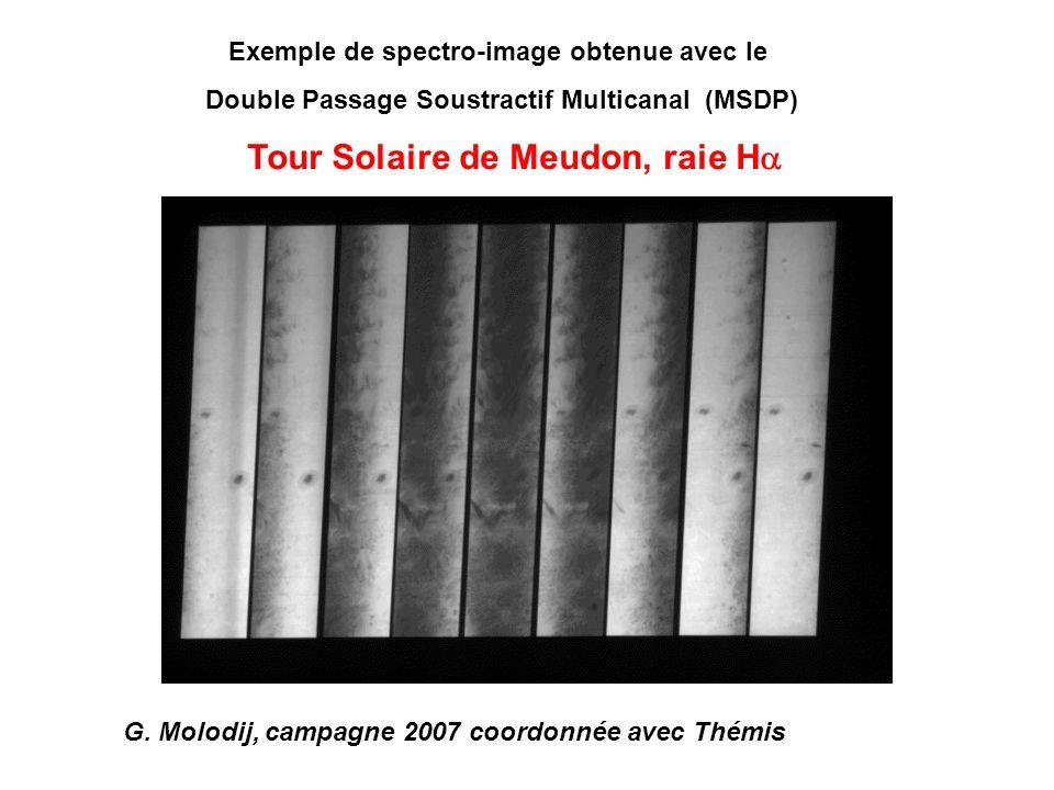 Tour Solaire de Meudon, raie Ha