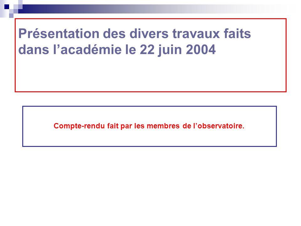 Présentation des divers travaux faits dans l'académie le 22 juin 2004