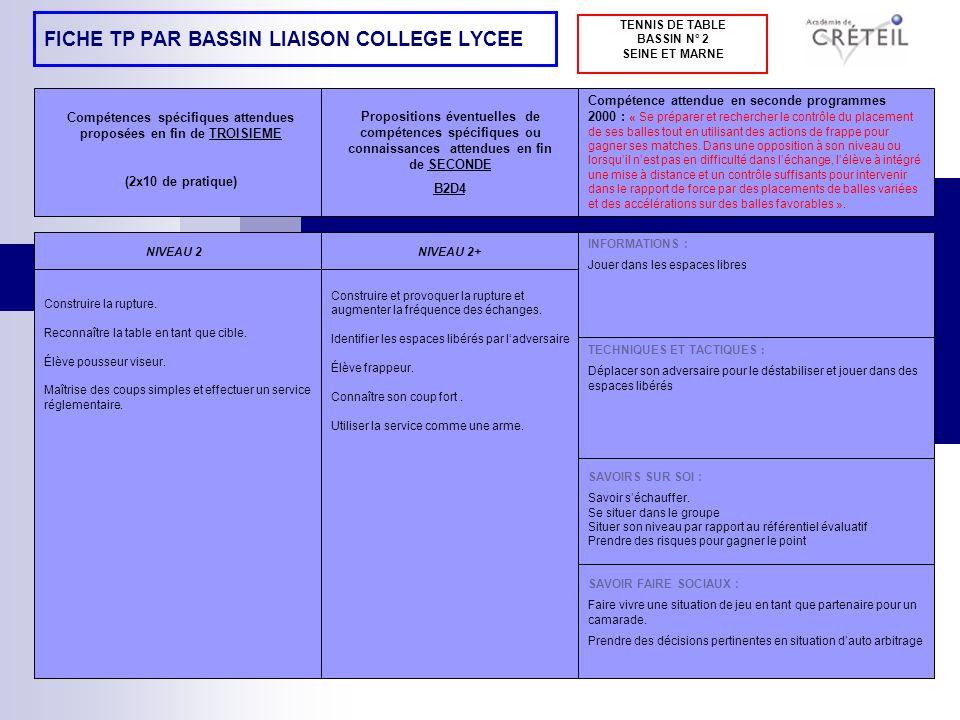 FICHE TP PAR BASSIN LIAISON COLLEGE LYCEE