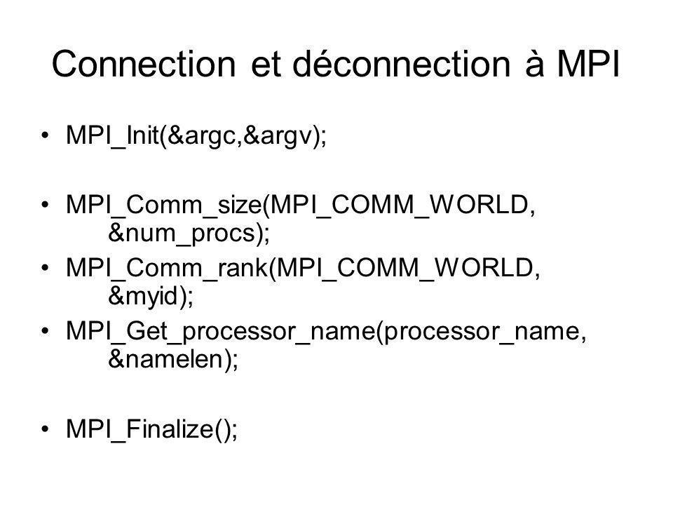 Connection et déconnection à MPI