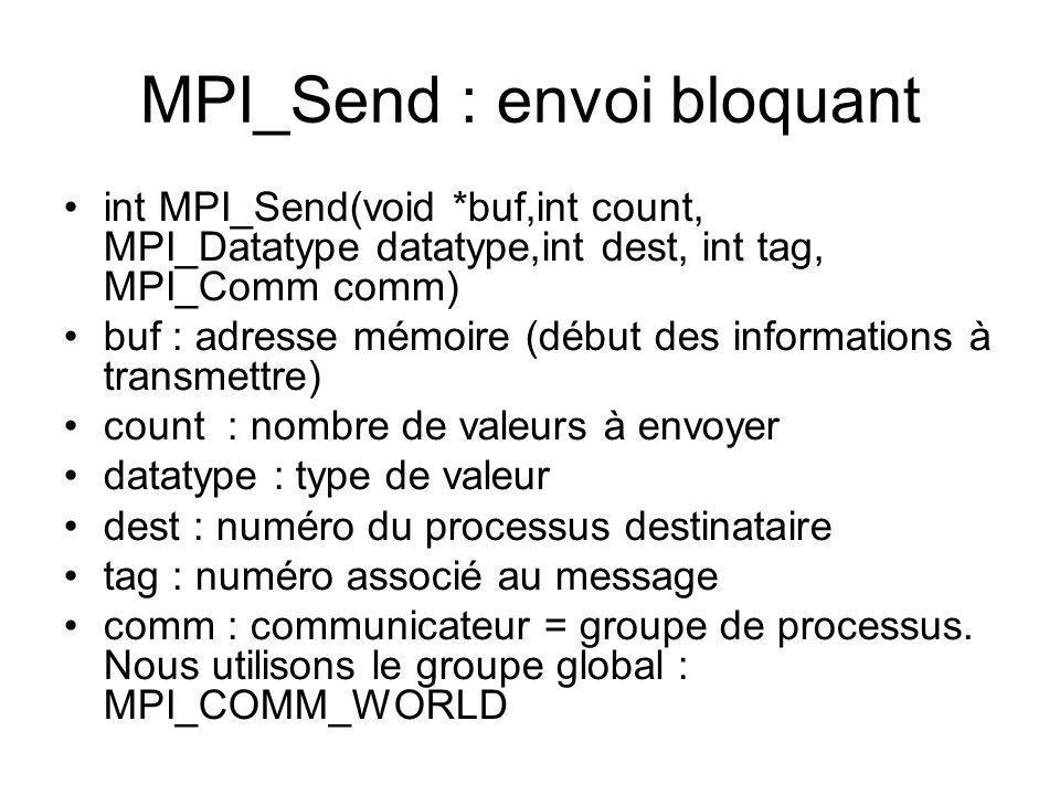 MPI_Send : envoi bloquant