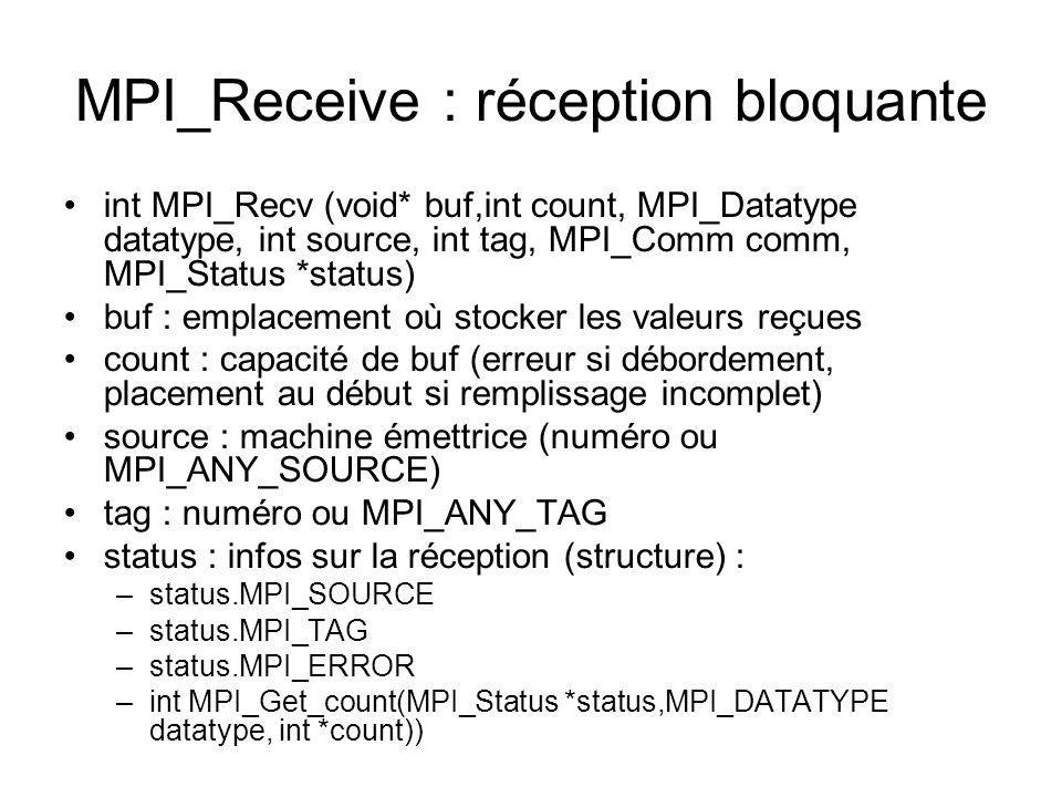 MPI_Receive : réception bloquante