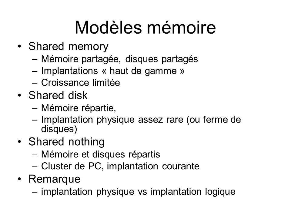 Modèles mémoire Shared memory Shared disk Shared nothing Remarque