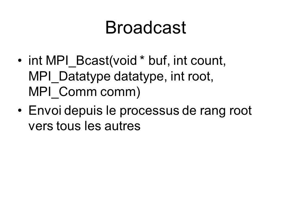 Broadcast int MPI_Bcast(void * buf, int count, MPI_Datatype datatype, int root, MPI_Comm comm)