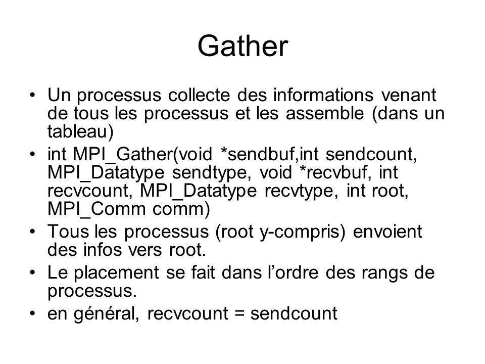 Gather Un processus collecte des informations venant de tous les processus et les assemble (dans un tableau)