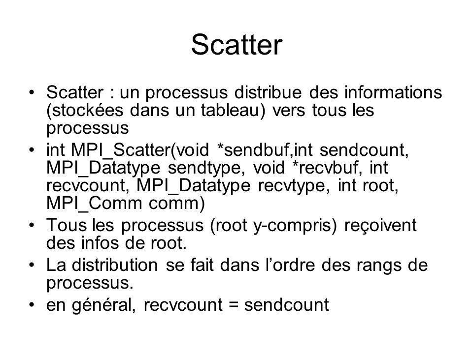 Scatter Scatter : un processus distribue des informations (stockées dans un tableau) vers tous les processus.