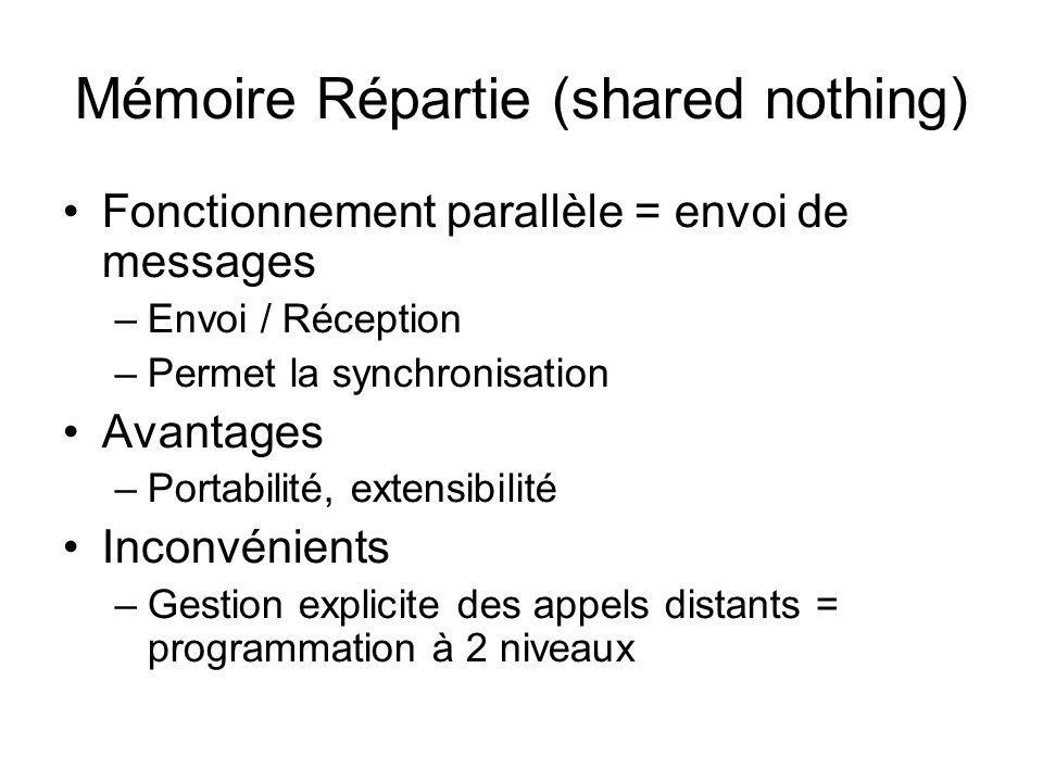 Mémoire Répartie (shared nothing)