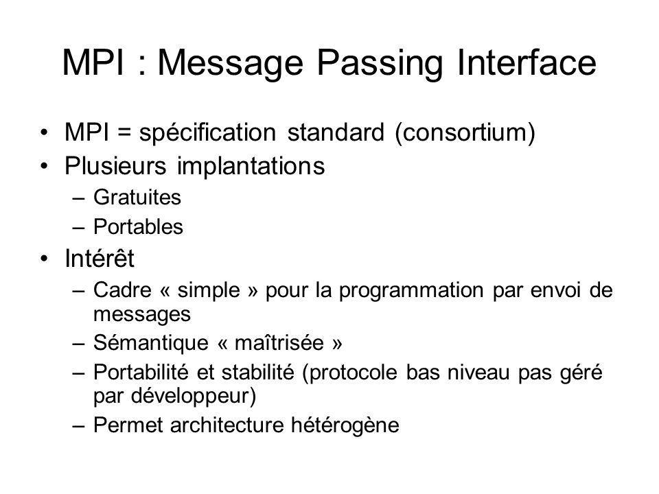 MPI : Message Passing Interface