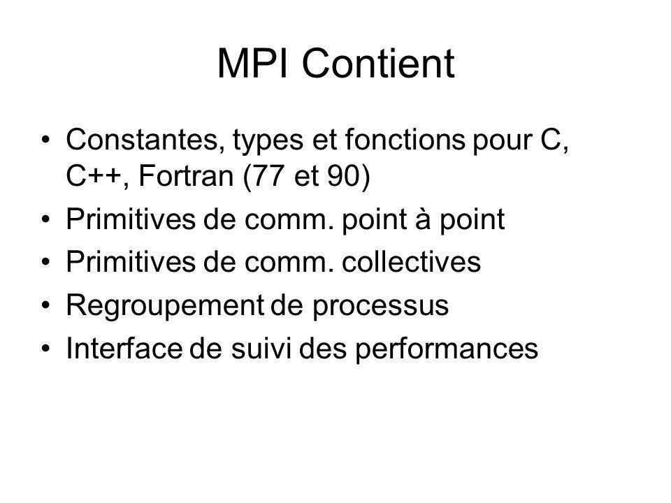MPI Contient Constantes, types et fonctions pour C, C++, Fortran (77 et 90) Primitives de comm. point à point.