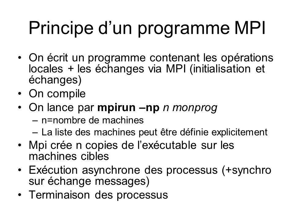 Principe d'un programme MPI