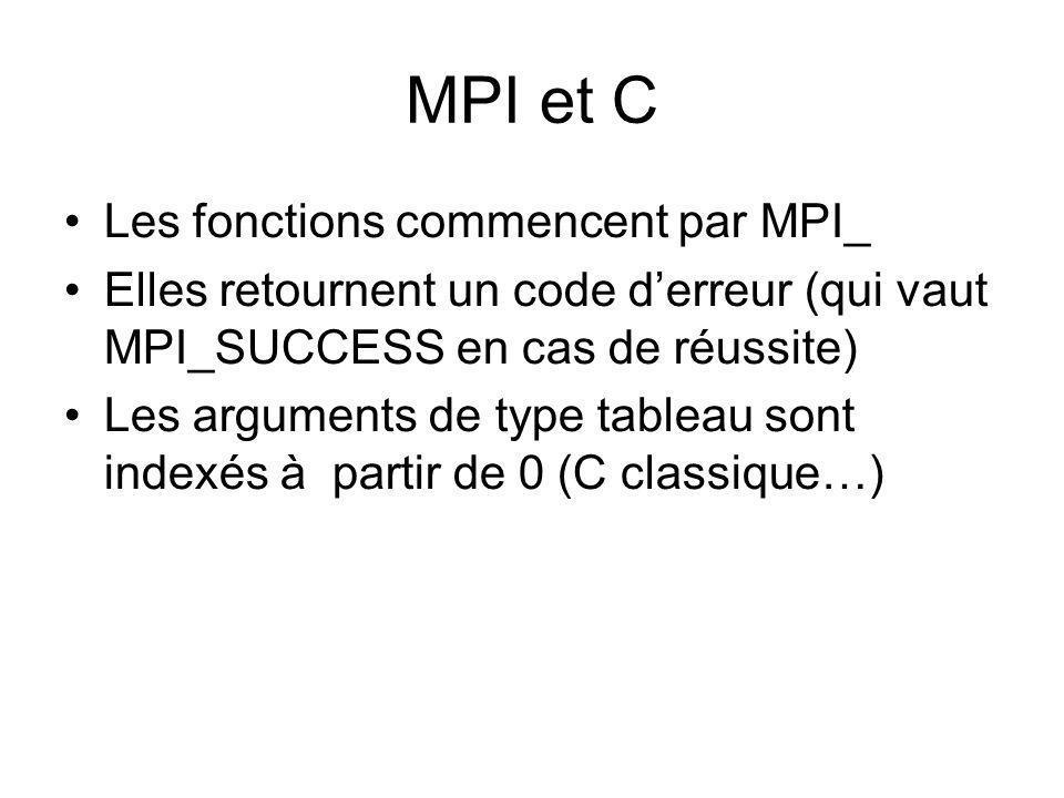 MPI et C Les fonctions commencent par MPI_