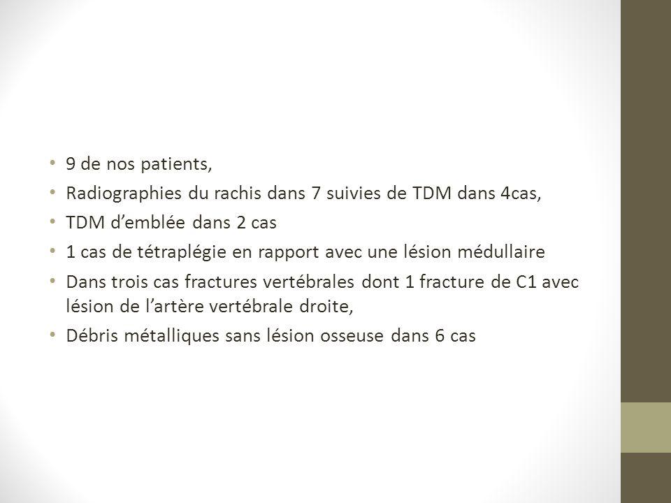 9 de nos patients, Radiographies du rachis dans 7 suivies de TDM dans 4cas, TDM d'emblée dans 2 cas.