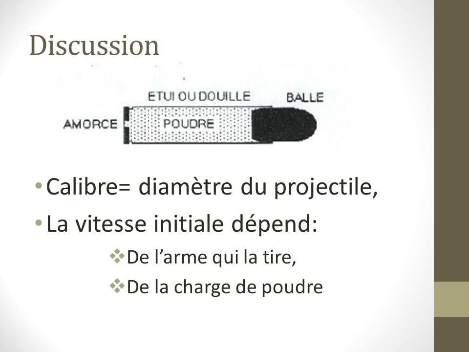 Discussion Calibre= diamètre du projectile,