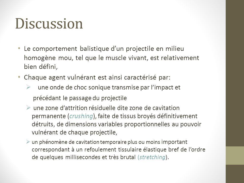 Discussion Le comportement balistique d'un projectile en milieu homogène mou, tel que le muscle vivant, est relativement bien défini,
