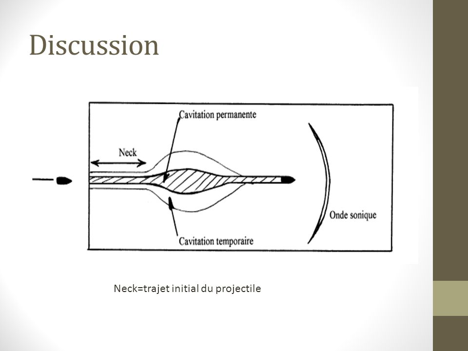 Discussion Neck=trajet initial du projectile