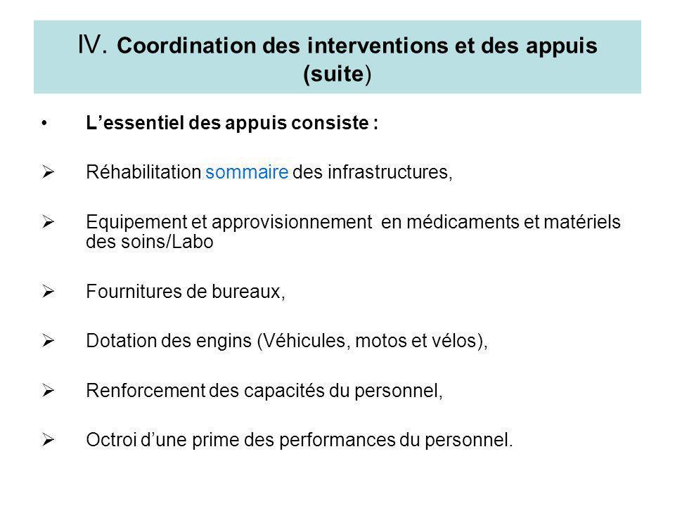 IV. Coordination des interventions et des appuis (suite)