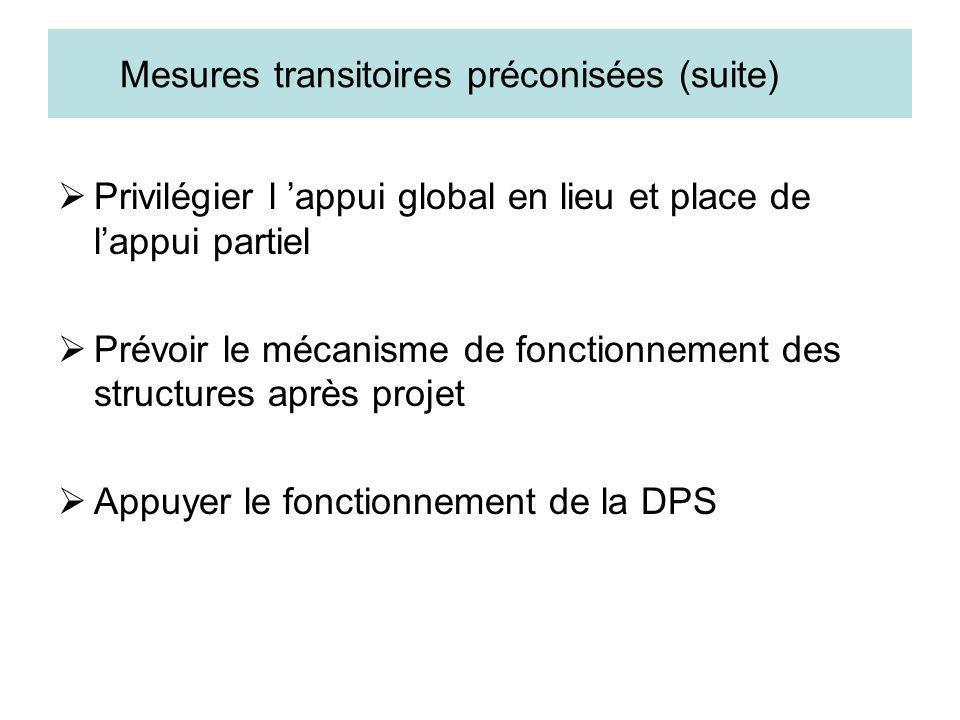 Mesures transitoires préconisées (suite)