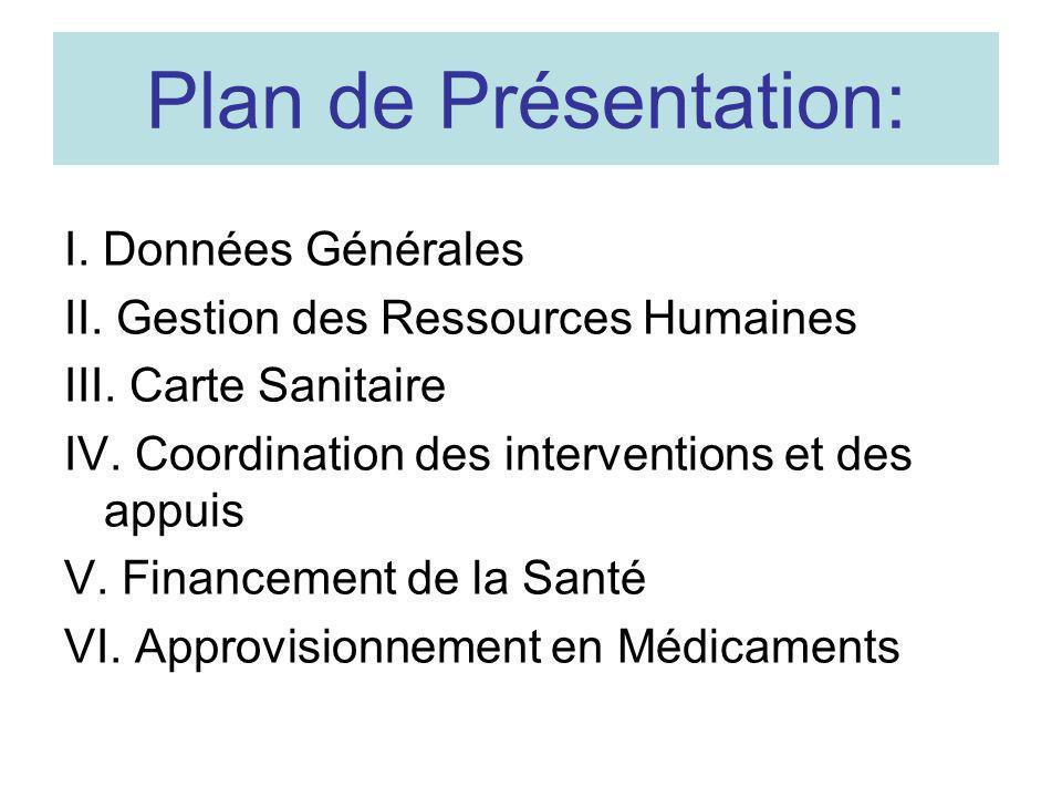 Plan de Présentation: I. Données Générales