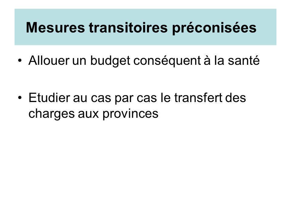 Mesures transitoires préconisées