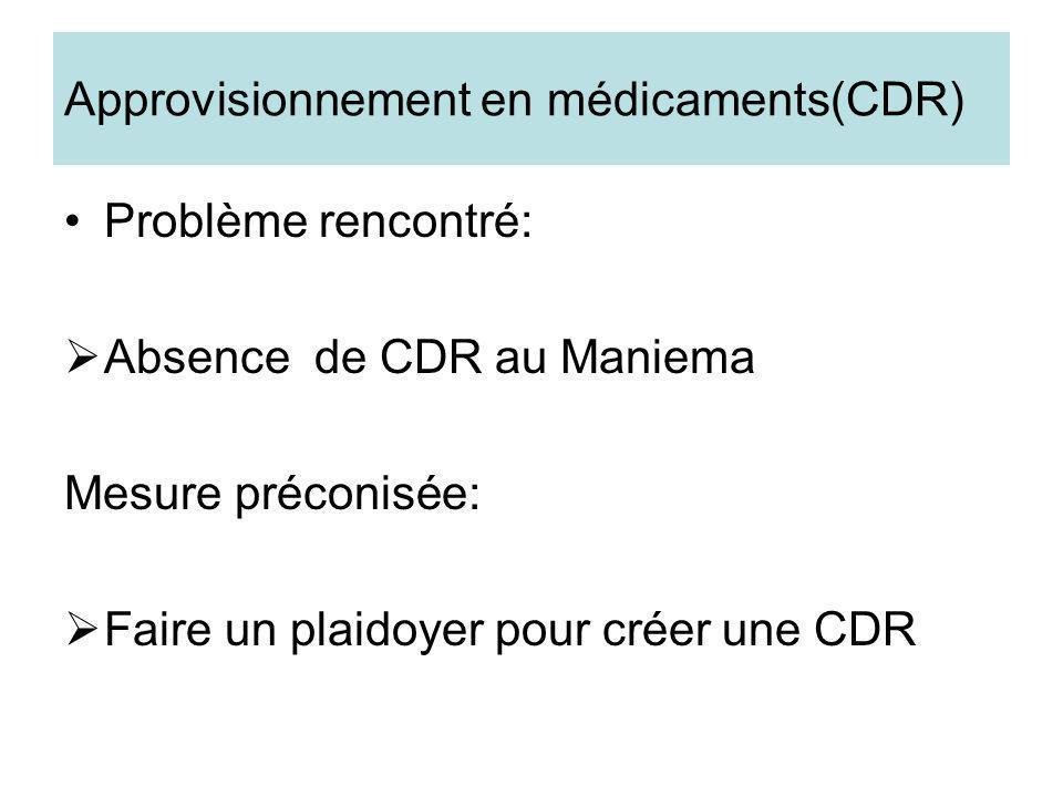 Approvisionnement en médicaments(CDR)
