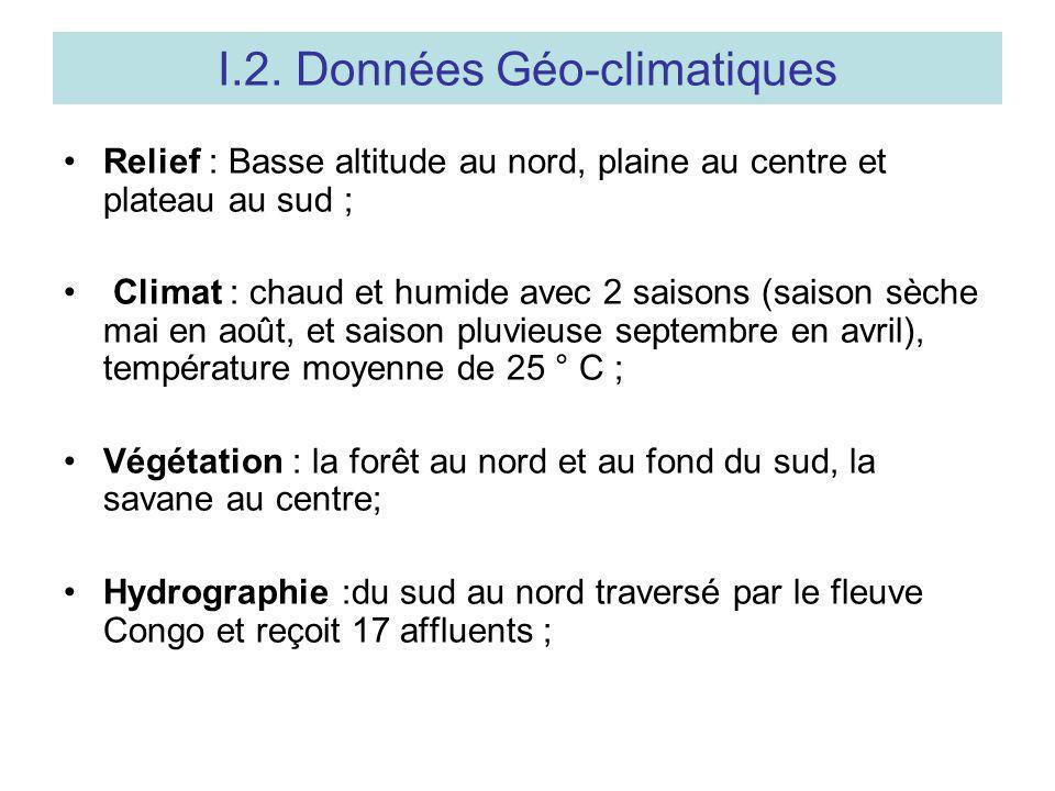 I.2. Données Géo-climatiques