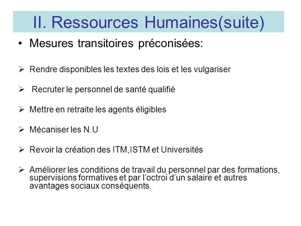 II. Ressources Humaines(suite)
