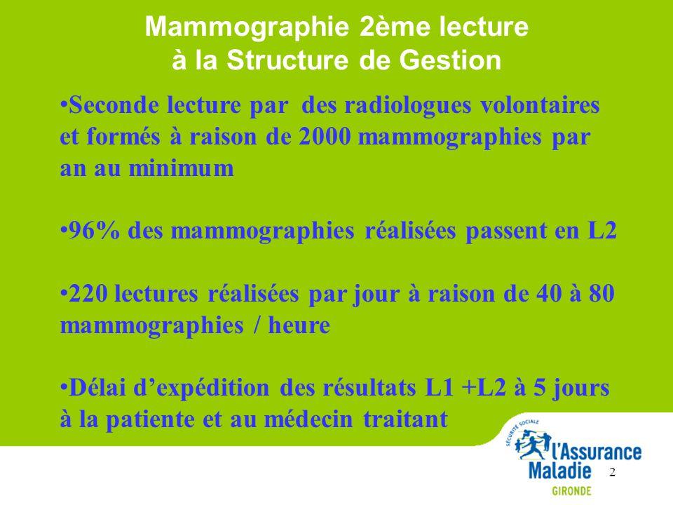 Mammographie 2ème lecture à la Structure de Gestion
