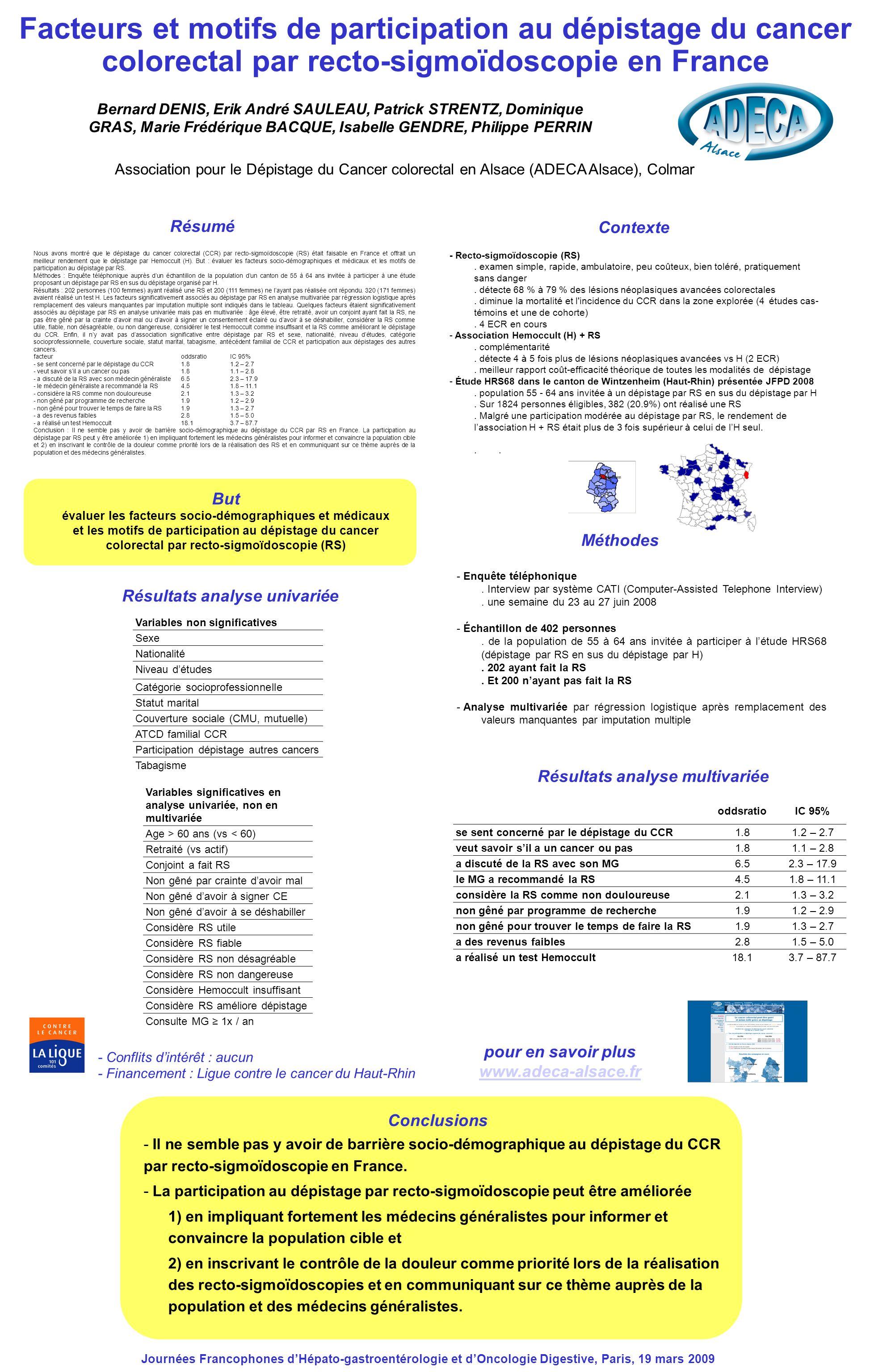 Résultats analyse univariée Résultats analyse multivariée
