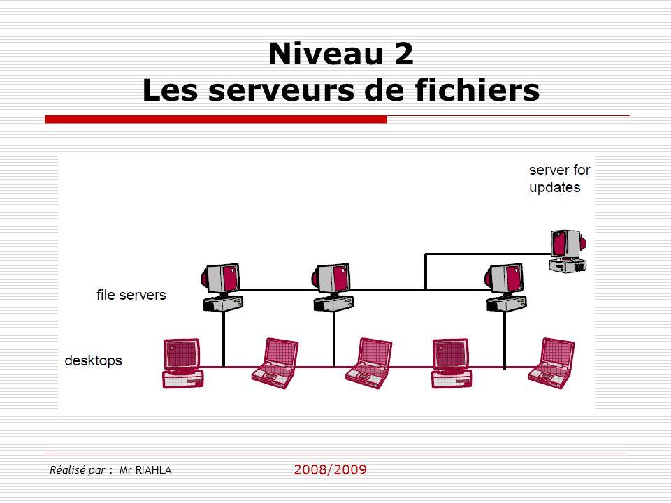Les serveurs de fichiers