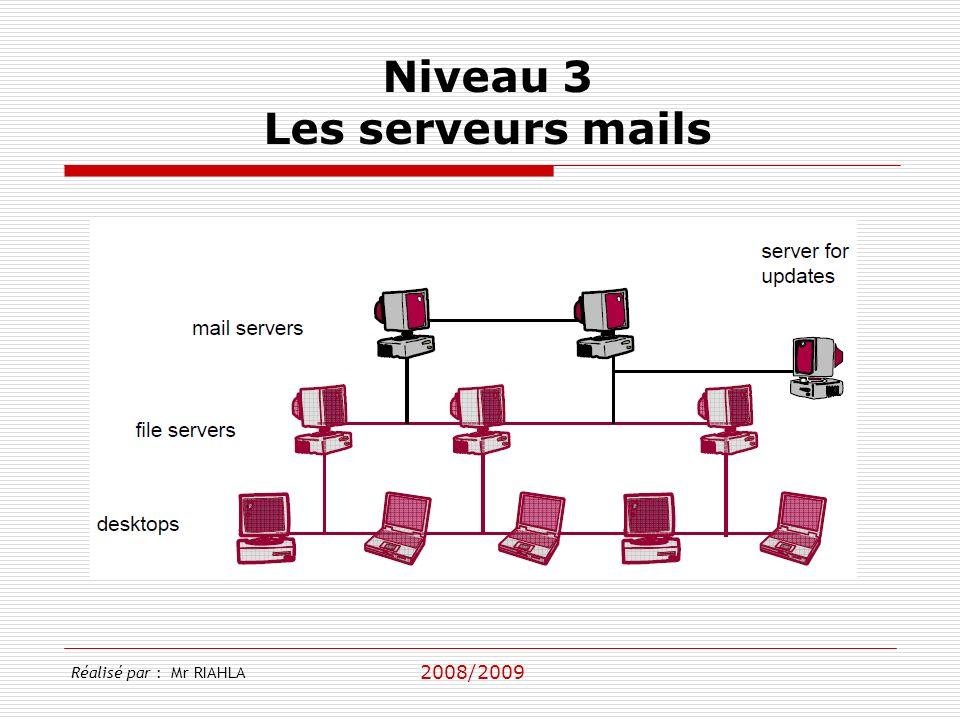 Niveau 3 Les serveurs mails