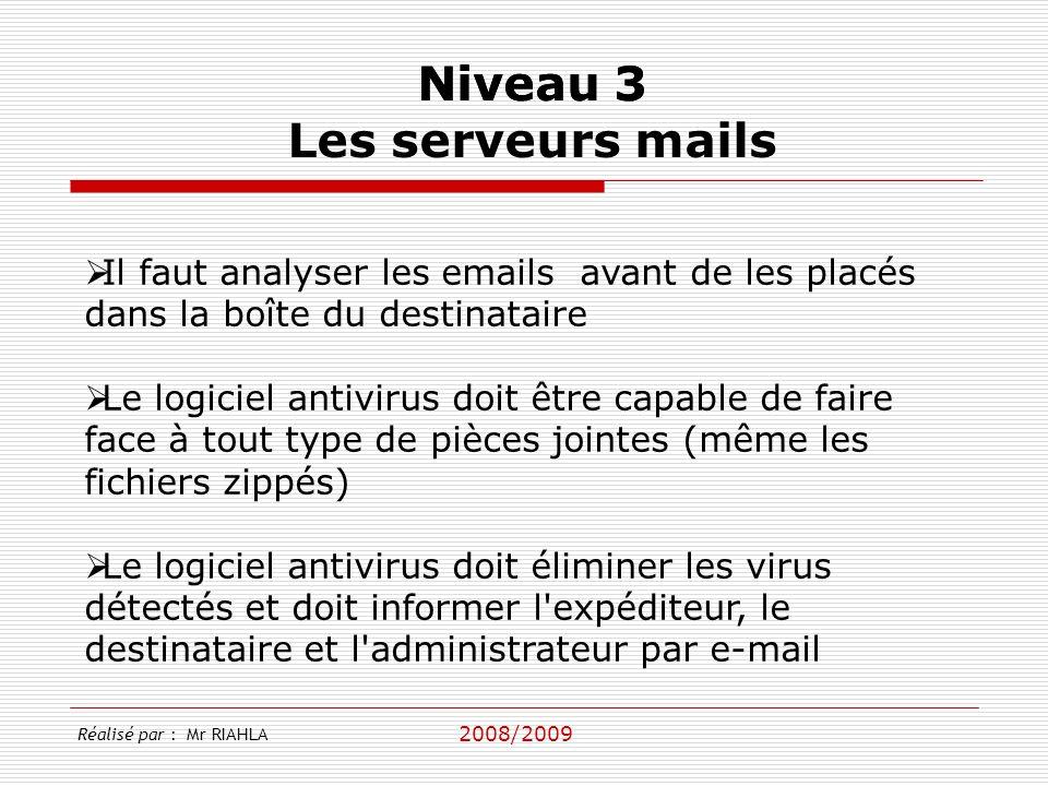 Niveau 3 Les serveurs mails Niveau 3