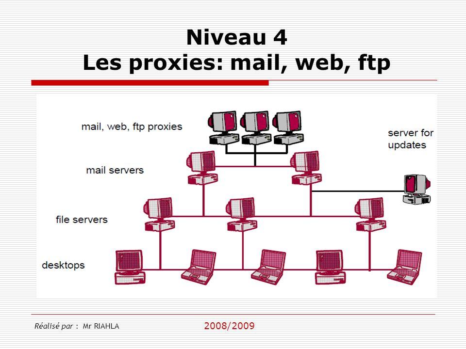 Les proxies: mail, web, ftp